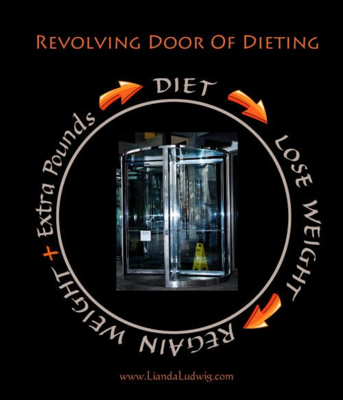 revolving door of dieting-lose weight-gain weight - diet again